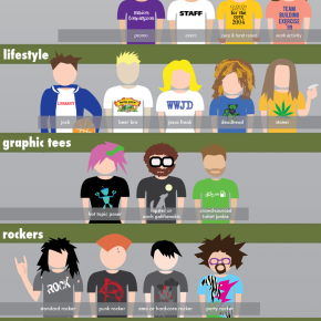 T-Shirt Culture Index