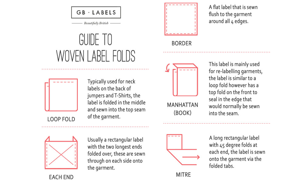 gb labels folding guide